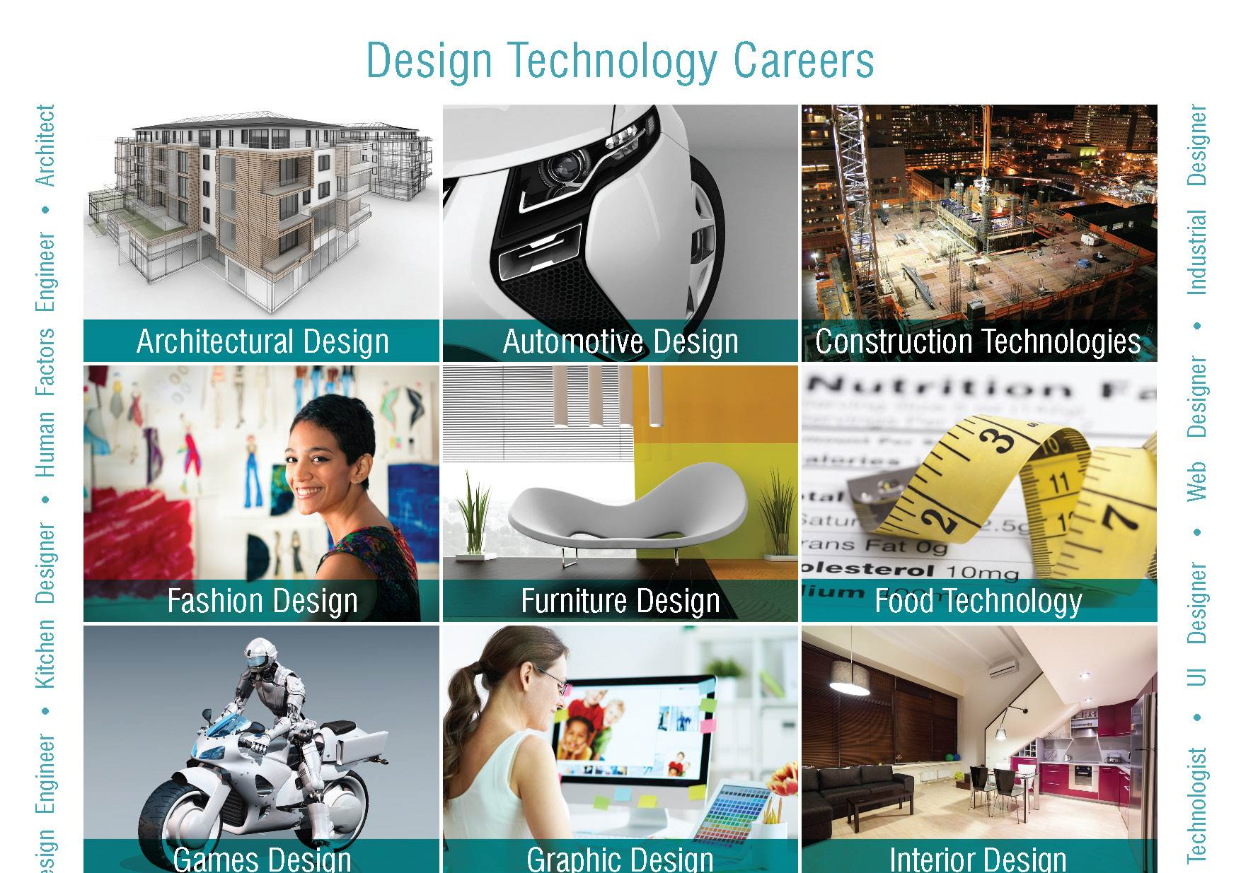 What careers does Design and technology lead to?